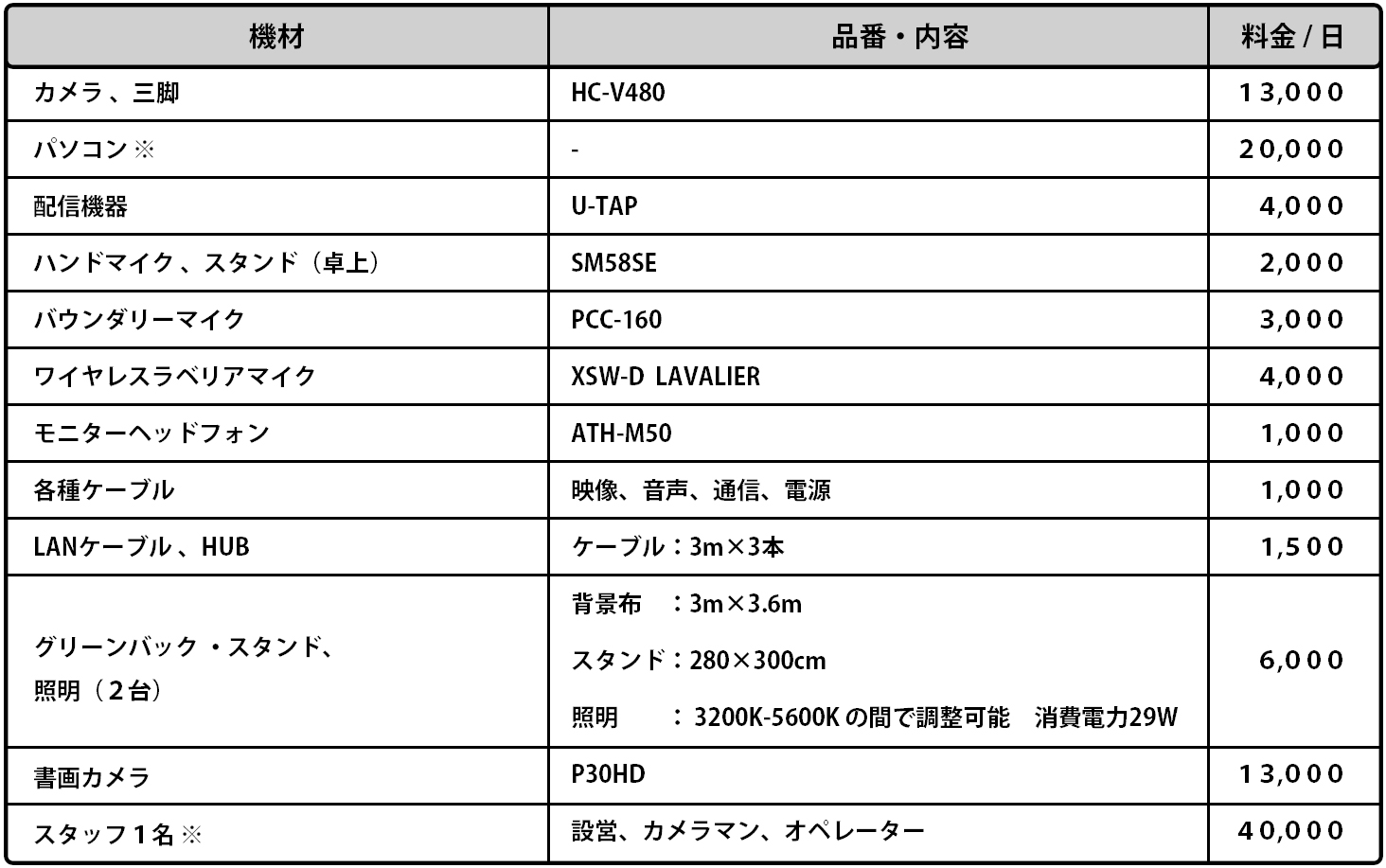 オプション価格表