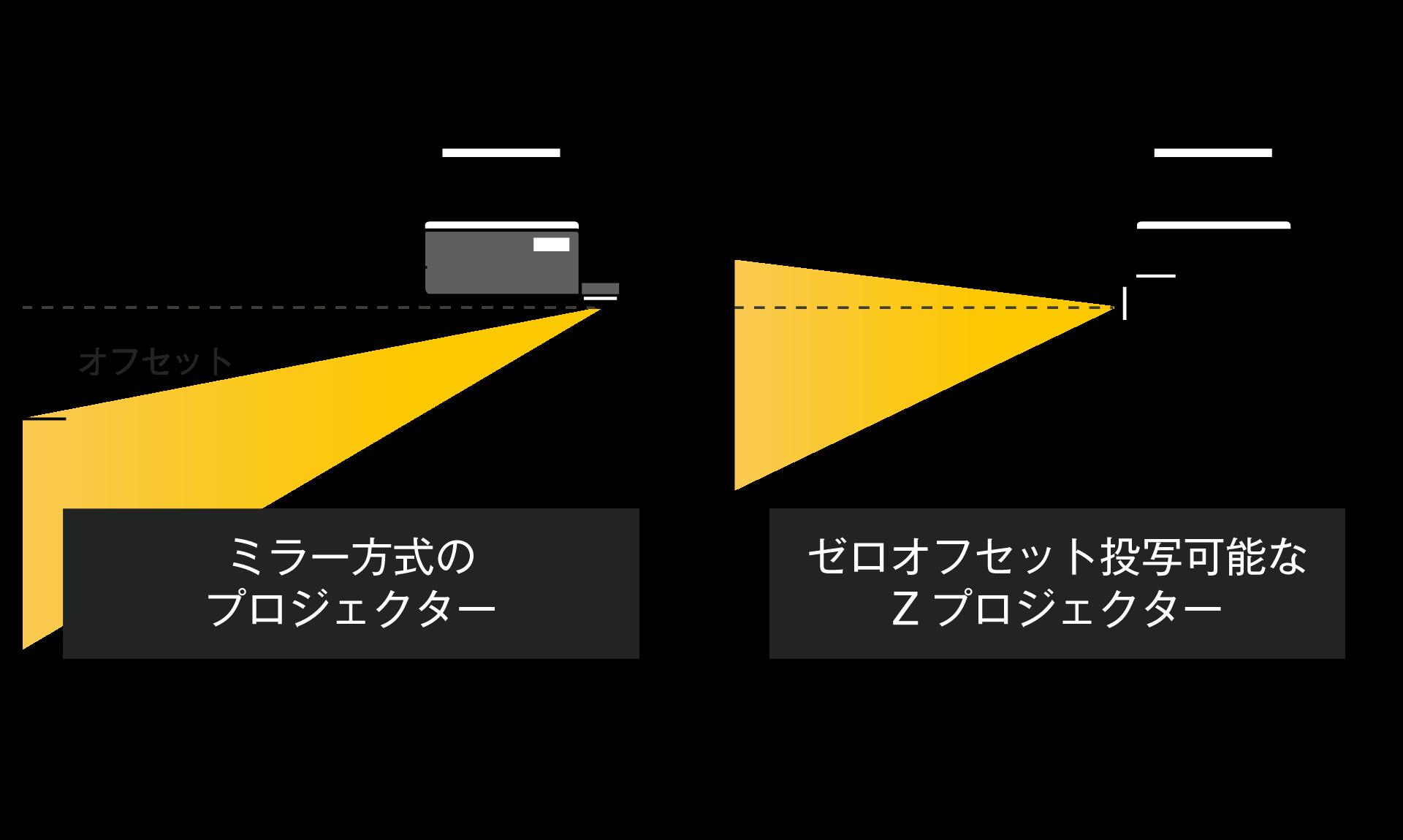 FUJIFILM,FP-Z8000