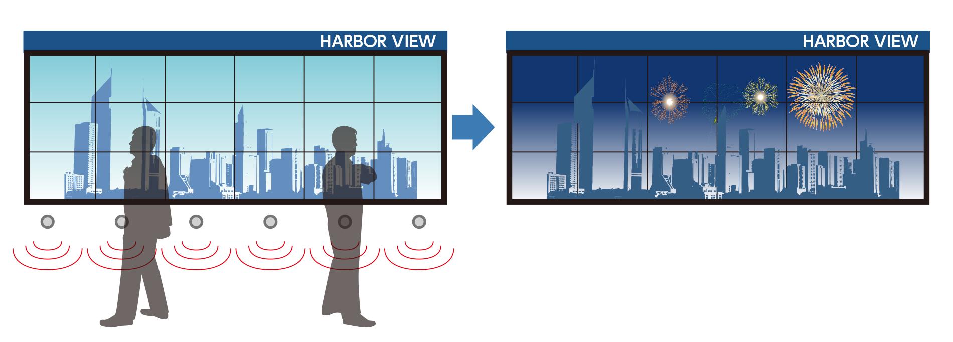 インタラクティブコンテンツ「HARBOR VIEW」