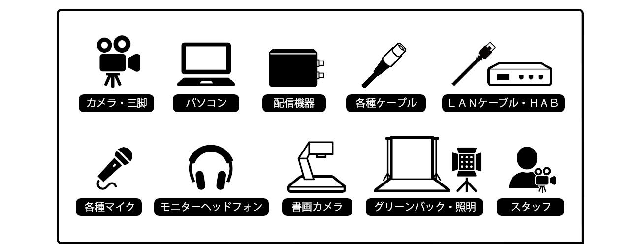 オプション商品一覧